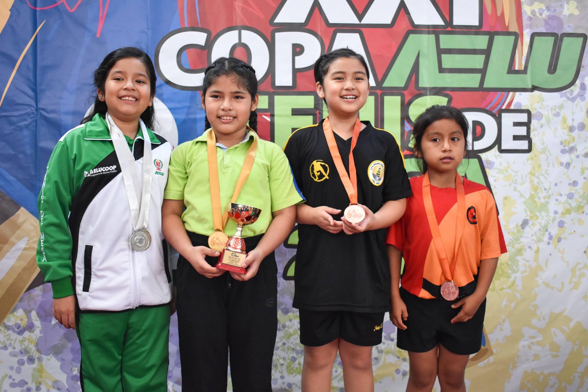 Tenis de mesa – Copa AELU XXI 2018